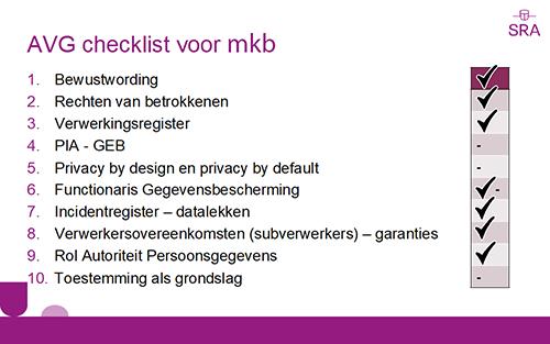 AVG-checklist