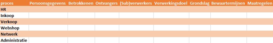 https://www.sra.nl/~/media/sranieuwsbank/afbeeldingen/fotos-artikelen/voorbeeld-register-van-verwerkingen.png?la=nl-NL